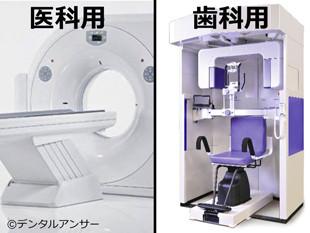 医科用CT装置と歯科用CT装置の比較